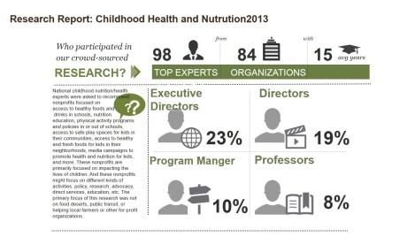 childhood health