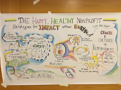Announcing My Next Book: The Happy, Healthy Nonprofit - See more at: http://www.bethkanter.org/happy-healthy-bp/#sthash.kkpNhDzA.dpuf